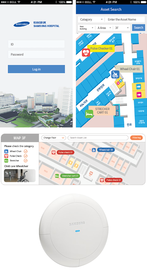 IndoorPlus Case Study Samsung Hospital Asset Tracking PEOPLE AND TECHNOLOGY Beacon RTLS and Indoor LBS
