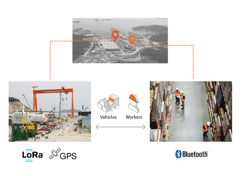 IndoorPlus roadmap LPWA Indoor outdoor IoT PEOPLE AND TECHNOLOGY Beacon RTLS and Indoor LBS