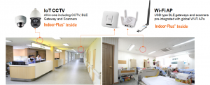 People & Technology IoT RTLS USB Type BLE Scanner / Gateway with CISCO Wireless AP and CCTV